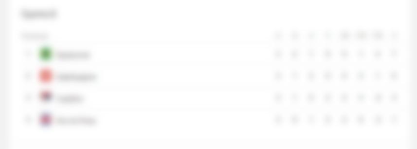 Сколько выходит команд из группы [PUNIQRANDLINE-(au-dating-names.txt) 60