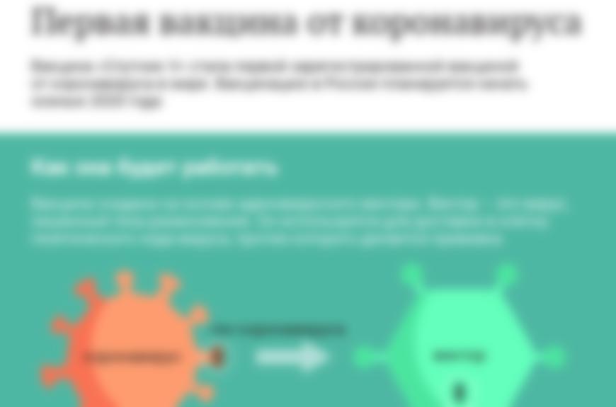 механизм действия вакцины от коронавируса