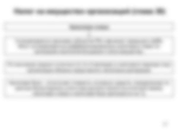 Заявление на увольнение от декретницы в казахстане форумы