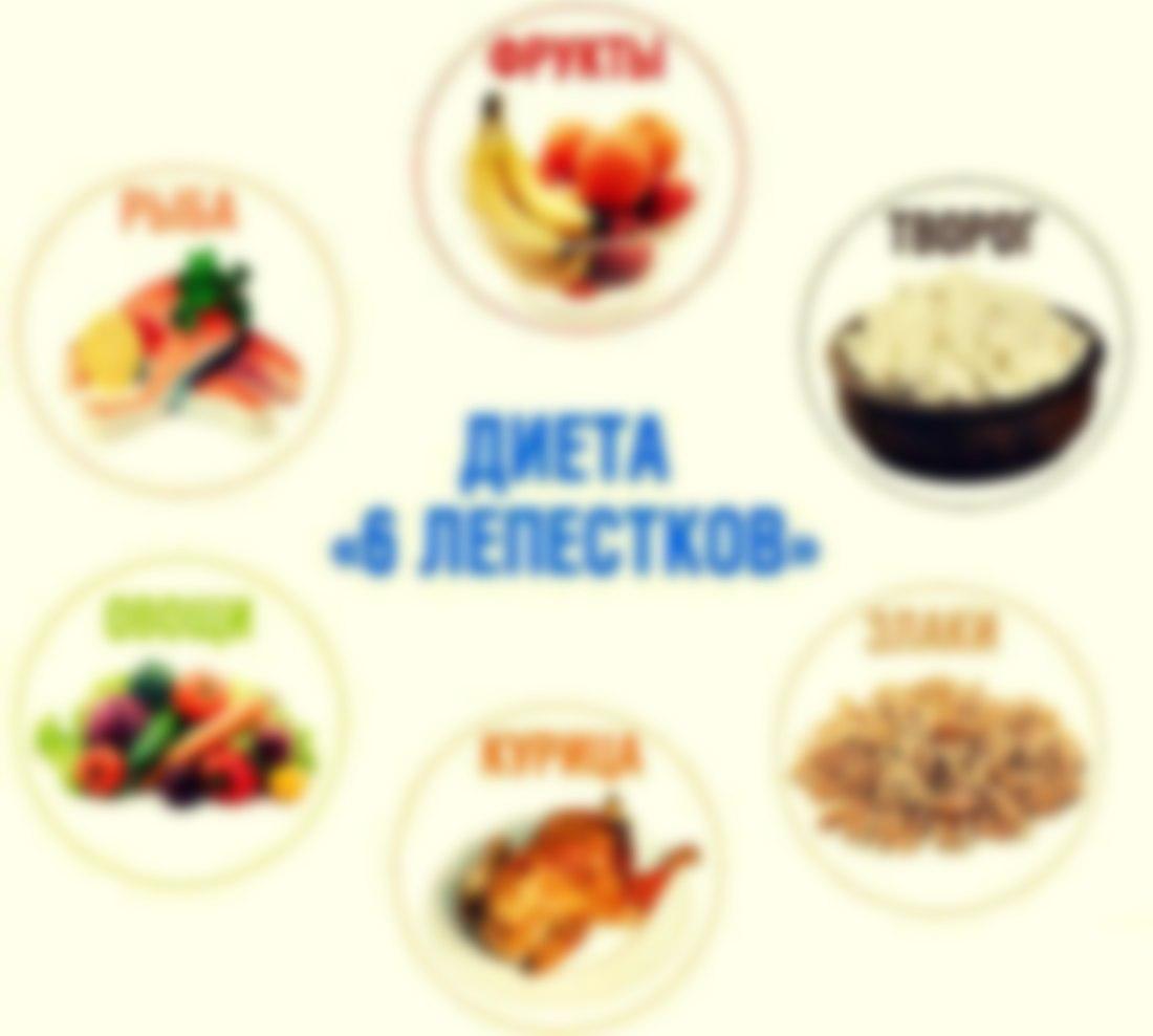 помогите снизить вес живота