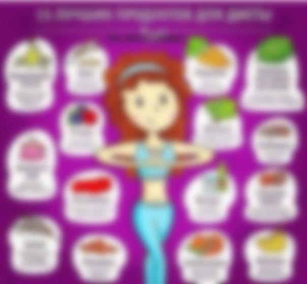 Что можно кушать и что нельзя когда худеешь фото