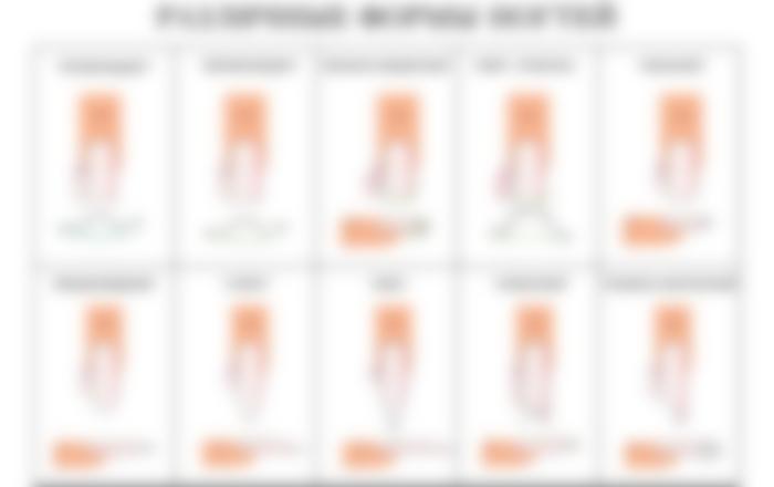 Наращивание ногтей в домашних условиях пошагово