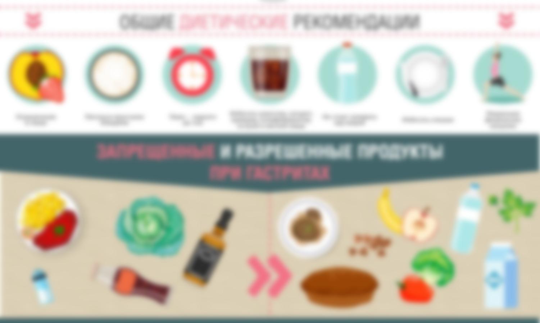 Диета и питание при гастрите: разрешенные и запрещенные продукты