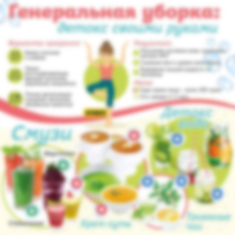 Рецепты для детокс диеты