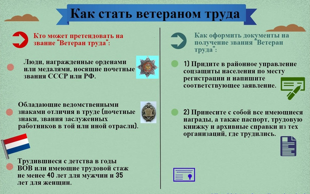 Ветеран мвд россии льготы и выплаты