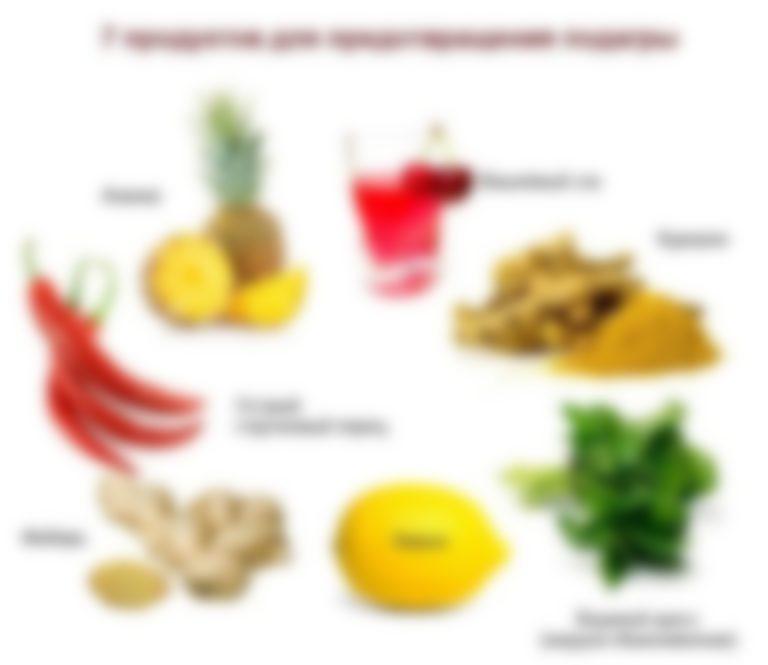 Подагра диета no 8