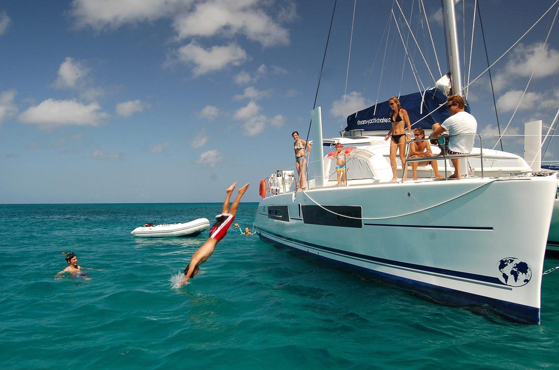 путешественники проплыли на парусной лодке